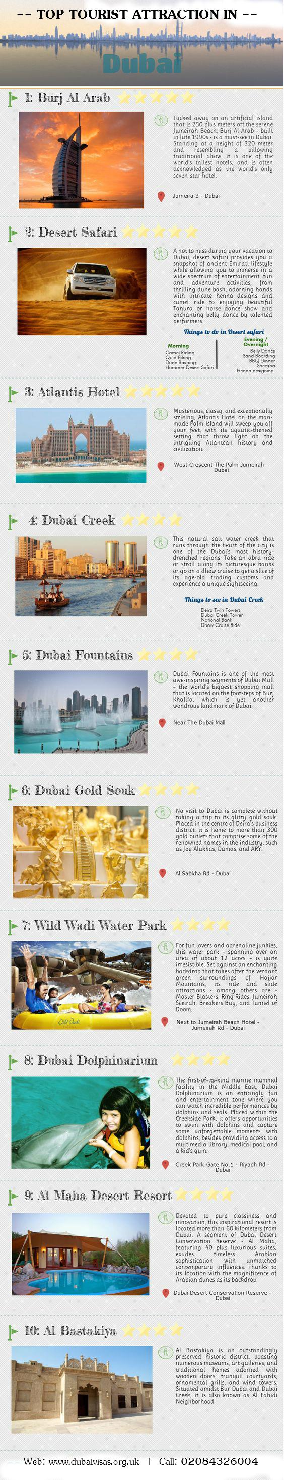 Top Tourist Attraction In Dubai