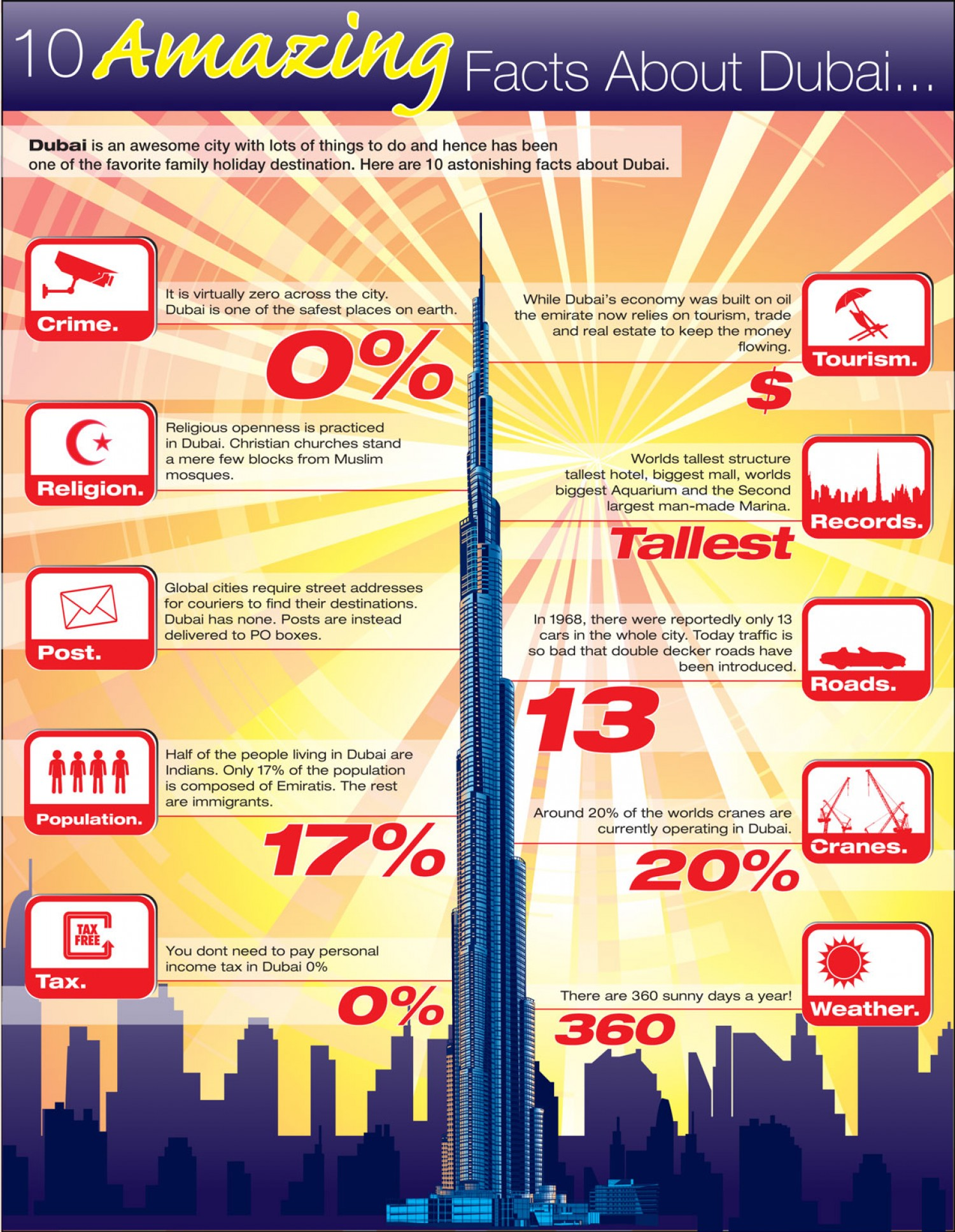 10 Unknown Facts About The City Of Dubai